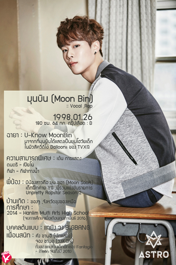 ASTRO_98_MoonBin