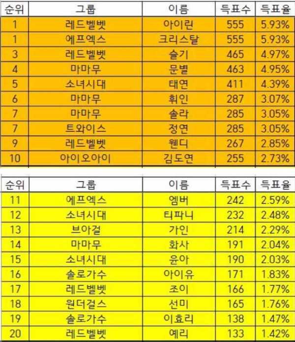 lb-poll-2016