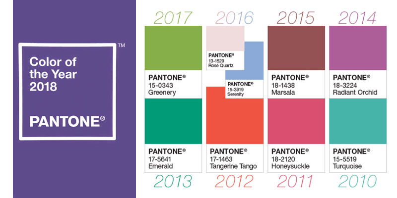 Pantone 2018 ultra violet for Pantone 2017 2018